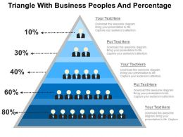 Triangle With Business Peoples And Percentage Flat Powerpoint Design