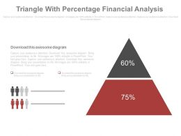 Triangle With Percentage Financial Analysis Powerpoint Slides