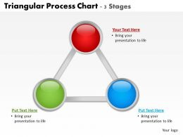 triangular process chart 3 stages powerpoint diagrams presentation slides graphics 0912