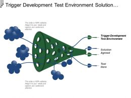 Trigger Development Test Environment Solution Agreed Issue Resolved