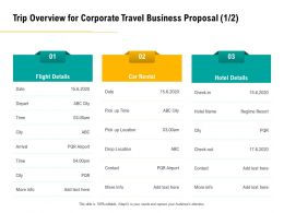 Trip Overview For Corporate Travel Business Proposal Time Ppt File Formats