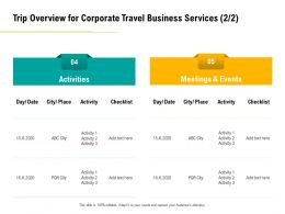 Trip Overview For Corporate Travel Business Services Checklist Ppt File Display