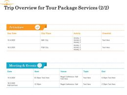 Trip Overview For Tour Package Services Meeting Ppt Powerpoint Presentation Gallery