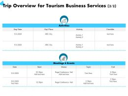 Trip Overview For Tourism Business Services Activities Ppt Powerpoint Presentation Inspiration