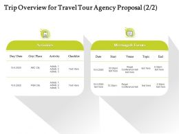 Trip Overview For Travel Tour Agency Proposal Ppt Powerpoint Presentation Gallery Slides