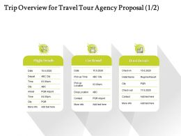 Trip Overview For Travel Tour Agency Proposal R256 Ppt Powerpoint Presentation File Clipart