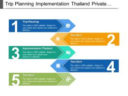 Trip Planning Implementation Thailand Private Sector Equity Investment