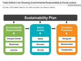 Triple Bottom Line Showing Environmental Responsibility And Social Justice