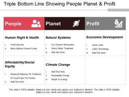 Triple Bottom Line Showing People Planet And Profit