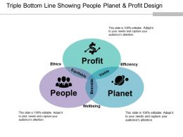 Triple Bottom Line Showing People Planet And Profit Design