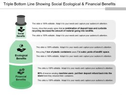Triple Bottom Line Showing Social Ecological And Financial Benefits