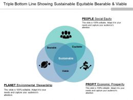 Triple Bottom Line Showing Sustainable Equitable Bearable And Viable