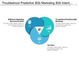 Troubleshoot Predictive B2b Marketing B2b Intent Marketing Business Problem Cpb