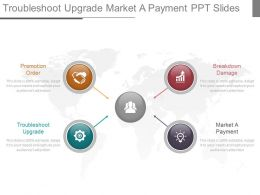 Troubleshoot Upgrade Market A Payment Ppt Slides