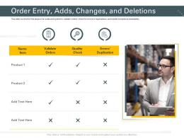 Trucking Company Order Entry Adds Changes And Deletions Ppt Powerpoint Examples