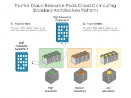 Trusted Cloud Resource Pools Cloud Computing Standard Architecture Patterns Ppt Powerpoint Slide