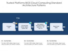 Trusted Platforms BIOS Cloud Computing Standard Architecture Patterns Ppt Presentation Diagram