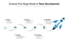 Tuckman Five Stage Model Of Team Development