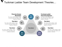 Tuckman Ladder Team Development Theories Human Motivation Communication Skills Cpb