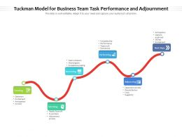 Tuckman Model For Business Team Task Performance And Adjournment