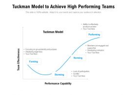 Tuckman Model To Achieve High Performing Teams