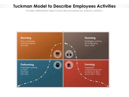 Tuckman Model To Describe Employees Activities