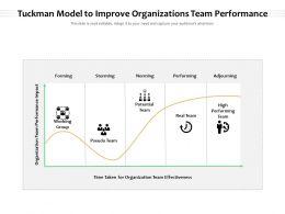 Tuckman Model To Improve Organizations Team Performance