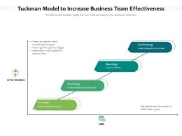 Tuckman Model To Increase Business Team Effectiveness