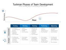Tuckman Phases Of Team Development
