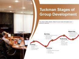 Tuckman Stages Of Group Development