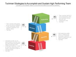 Tuckman Strategies To Accomplish And Sustain High Performing Team