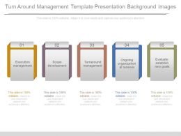 Turn Around Management Template Presentation Background Images