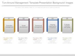 Turn Around Management Template Presentation Background Images