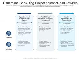 Turnaround Consulting Project Approach And Activities