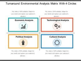 Turnaround Environmental Analysis Matrix With 4 Circles