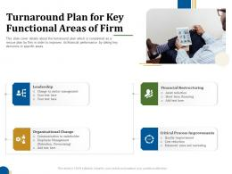 Turnaround Plan For Key Functional Areas Of Firm Business Turnaround Plan Ppt Structure