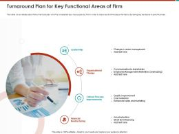 Turnaround Plan For Key Functional Areas Of Firm Downsizing Ppt Powerpoint Presentation Ideas Show