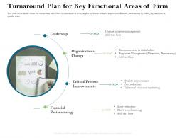 Turnaround Plan For Key Functional Areas Of Firm Firm Rescue Plan Organizational Ppt Powerpoint Presentation Show
