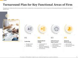 Turnaround Plan For Key Functional Areas Of Firm Ppt File Slides