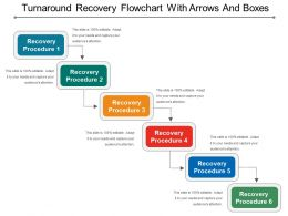 Turnaround Recovery Flowchart With Arrows And Boxes