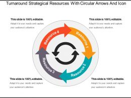 Turnaround Strategical Resources With Circular Arrows And Icon