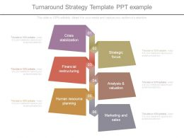 Turnaround Strategy Template Ppt Example