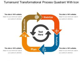 Turnaround Transformational Process Quadrant With Icon