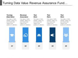 Turning Data Value Revenue Assurance Fund Management Market Analysis