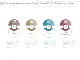 Turnover Assessment Graph Powerpoint Slides Inspiration