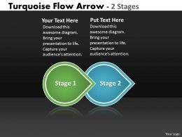 turquoise flow arrow 2 stages 54