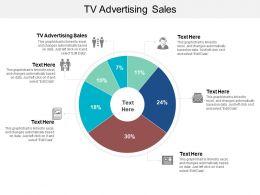 Tv Advertising Sales Ppt Powerpoint Presentation Gallery Graphics Tutorials Cpb