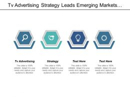 Tv Advertising Strategy Leads Emerging Markets Sales Statistics Cpb