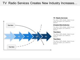Tv Radio Services Creates New Industry Increases Efficiency