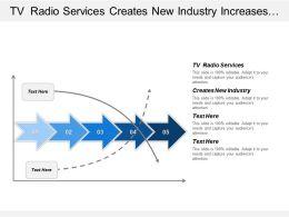 Tv Radio Services Creates New Industry Increases Efficiency